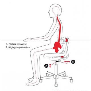 KONCEPT 1 - Industrijski stoli